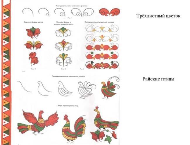 ehlementy-permogorskoj-rozpisi-cvety