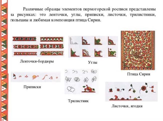 ehlementy-permogorskoj-rozpisi
