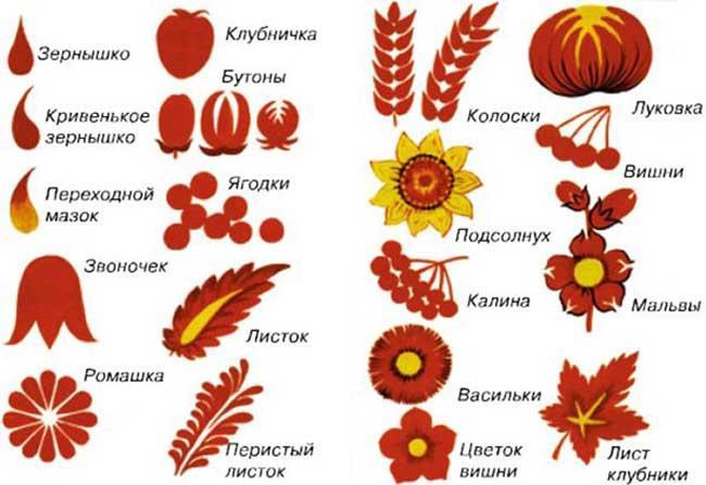 elementy-petrikovskoj-rozpisi