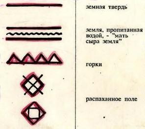 mezenskaya-rospi-znaki